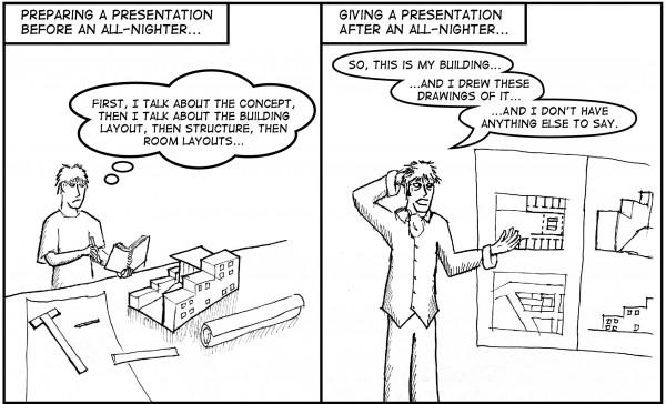 Tales from Studio - 06 - presentation fatigue.jpg