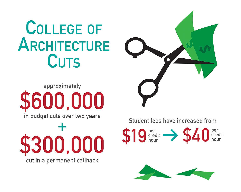 Montana Legislature 2017: How will state budget cuts affect you?