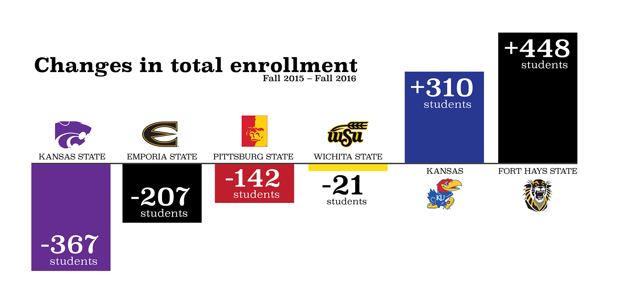 Kansas State University | Overview | Plexuss.com