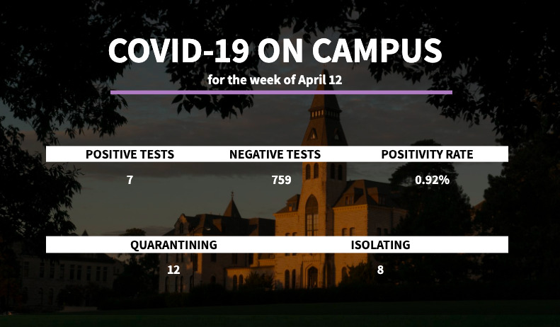 (Infographic by Julie Freijat | Collegian Media Group)